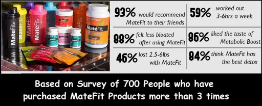 Some Facts in Price Comparison of Major Teatox Brands in the Market, MateFit Did Some Price Analysis!